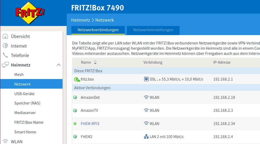 Fritzbox IP Adresse