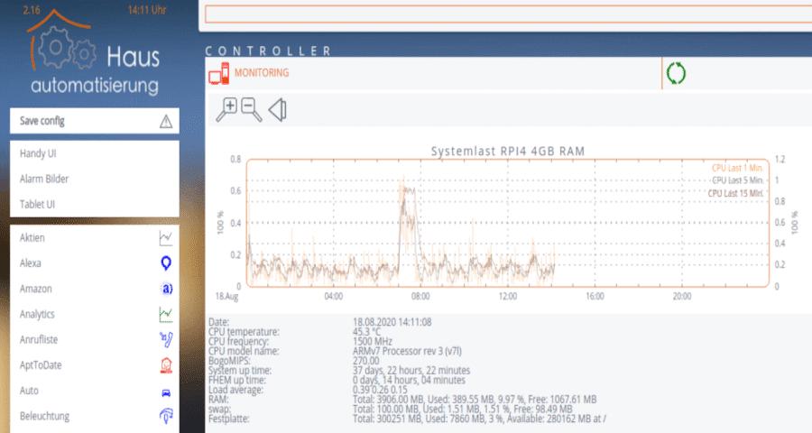 FHEM auf Raspberry Pi 4 mit 4GB RAM