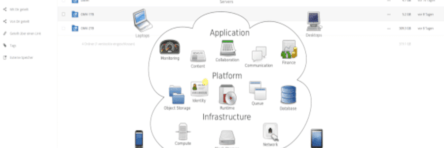 Nextcloud Raspberry Pi