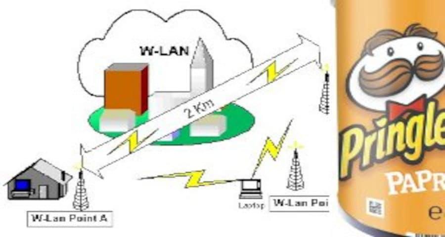 WLAN Yagi Antenne